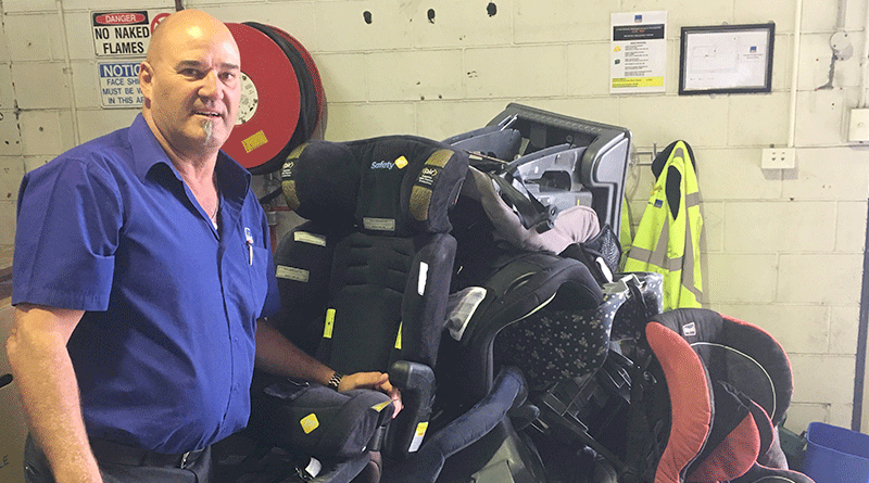 Trash your second-hand car seats